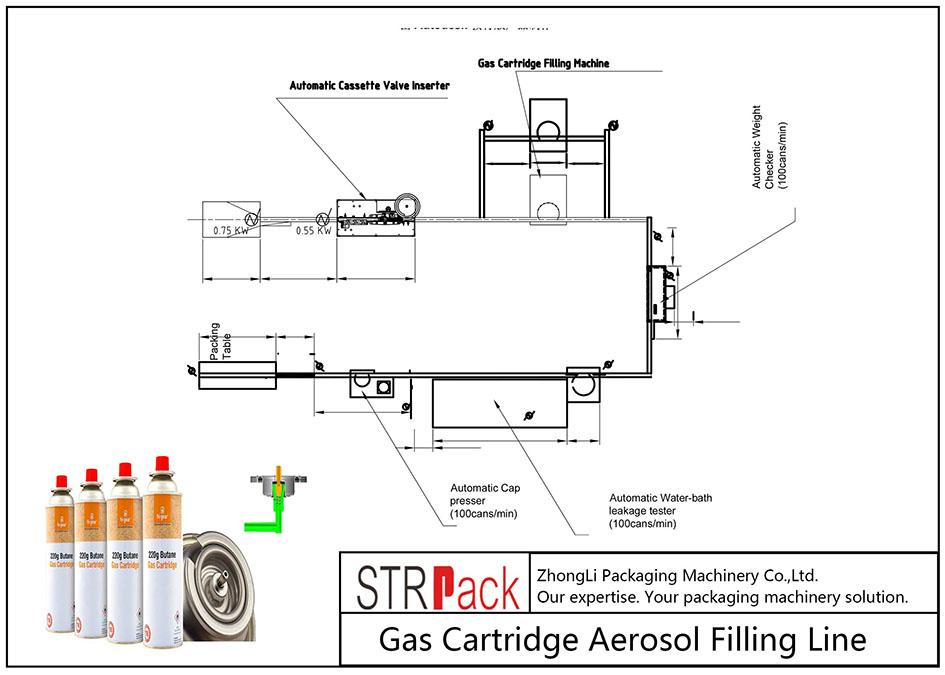 Garis Pangisi Aerosol Cartridge Gas otomatis