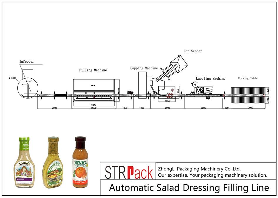 Garis Pengisi Gaun Salad kanthi otomatis
