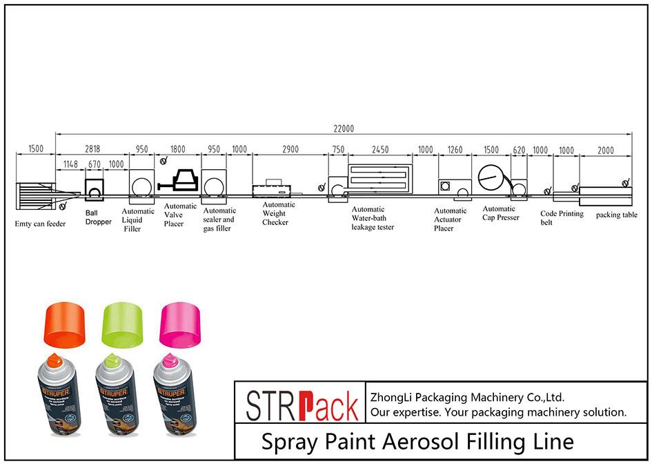 Garis Pangisi Aerosol Cat Pipa Semprot otomatis